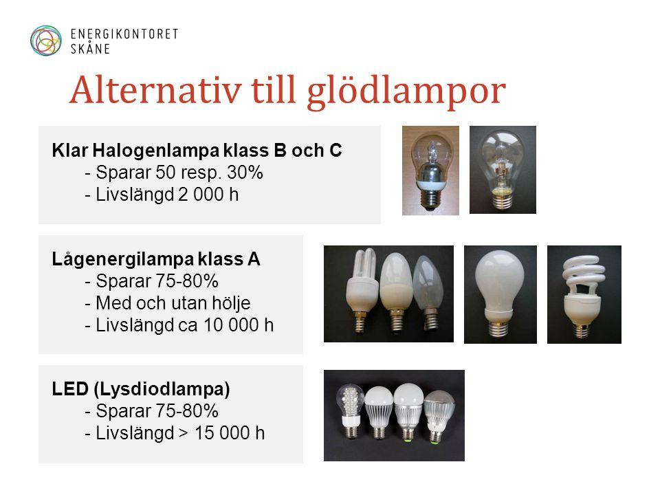 Alternativ till glödlampor