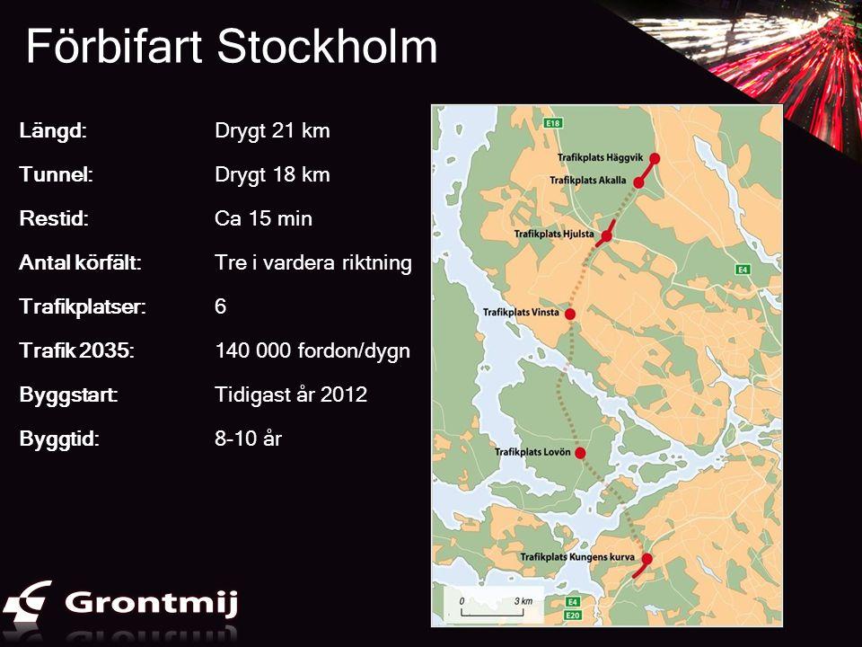 Förbifart Stockholm Längd: Drygt 21 km Tunnel: Drygt 18 km