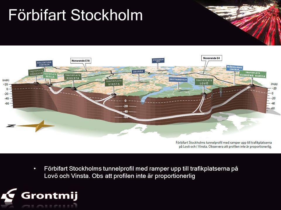 Förbifart Stockholm