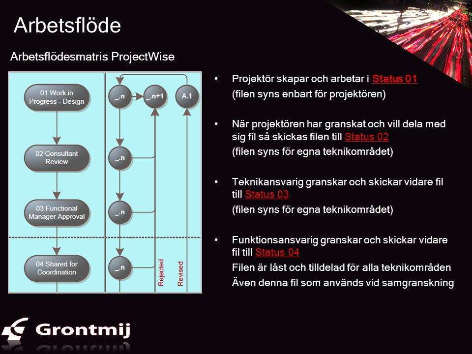 Arbetsflöde Arbetsflödesmatris ProjectWise