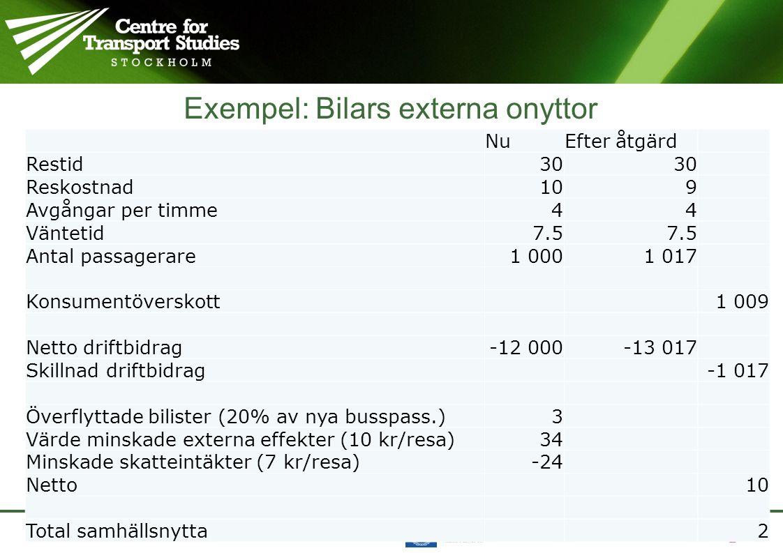 Exempel: Bilars externa onyttor