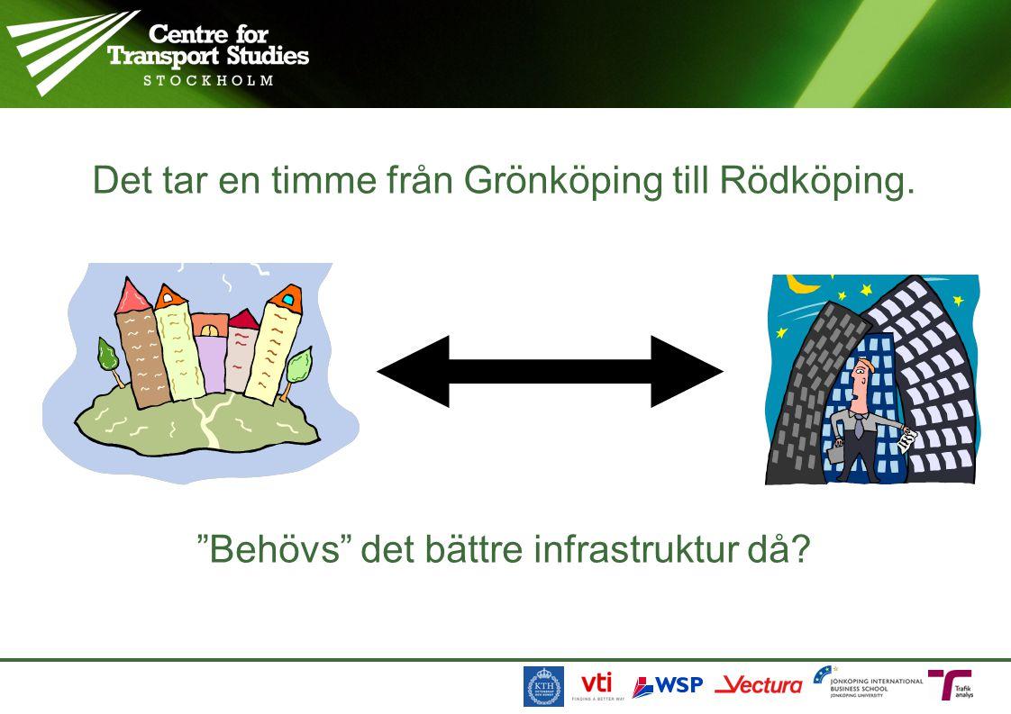 Det tar en timme från Grönköping till Rödköping