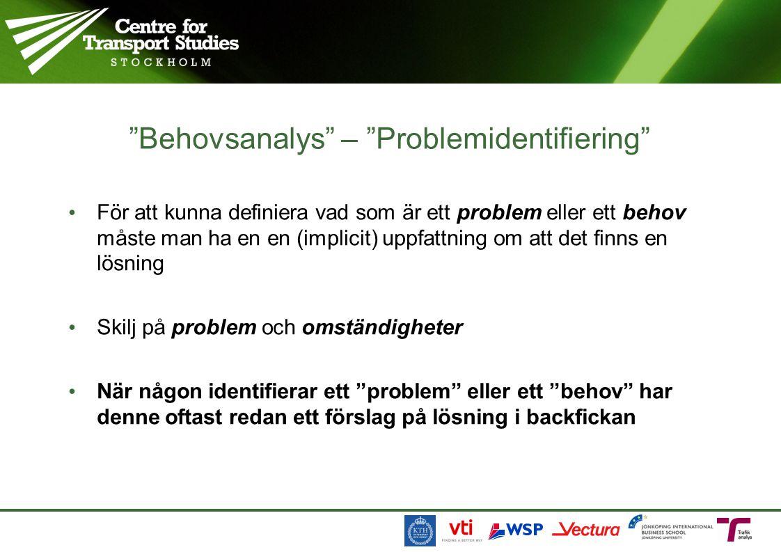 Behovsanalys – Problemidentifiering