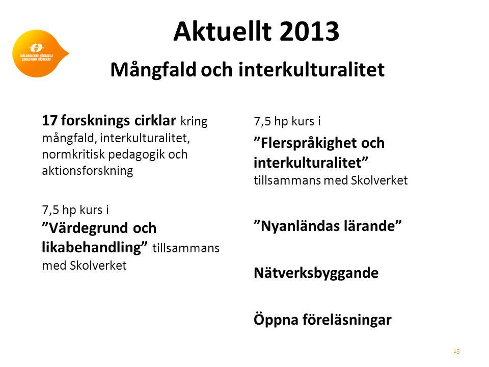 Aktuellt 2013 Mångfald och interkulturalitet