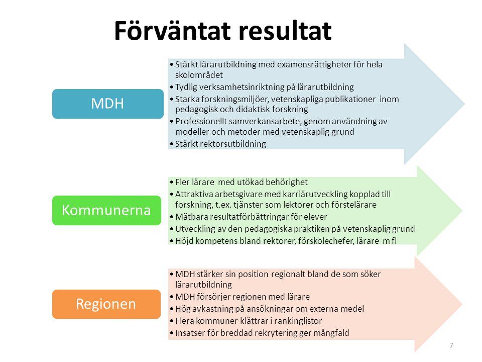 Förväntat resultat MDH Kommunerna Regionen