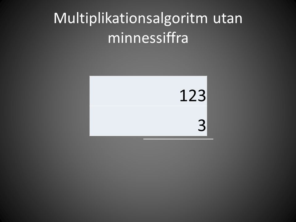 Multiplikationsalgoritm utan minnessiffra