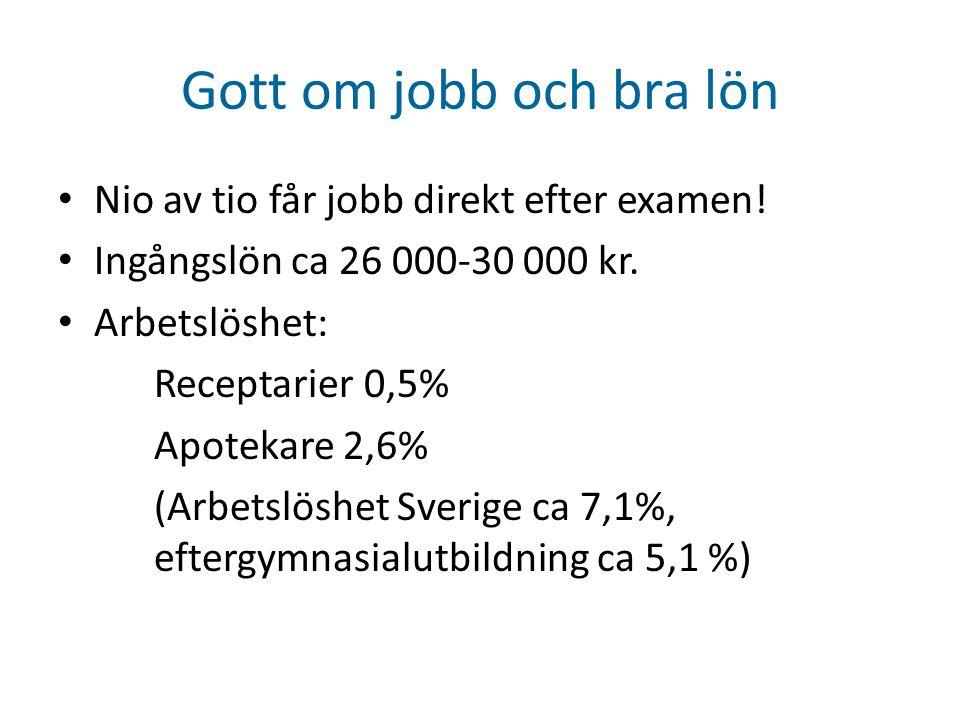 Gott om jobb och bra lön Nio av tio får jobb direkt efter examen!