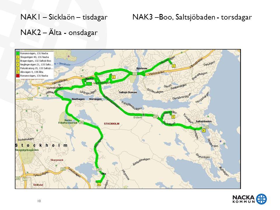 NAK1 – Sicklaön – tisdagar NAK3 –Boo, Saltsjöbaden - torsdagar