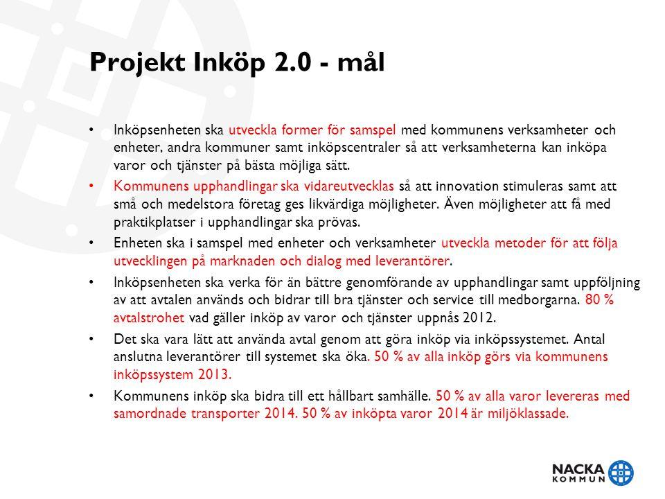 Projekt Inköp 2.0 - mål