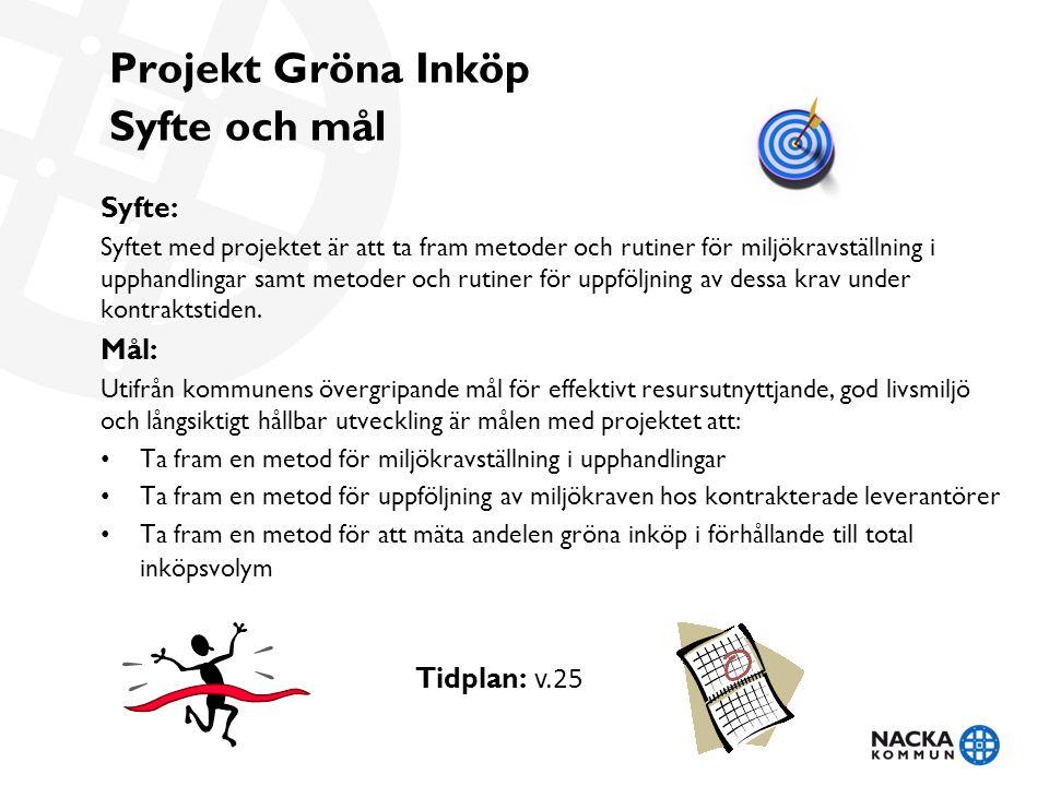 Projekt Gröna Inköp Syfte och mål