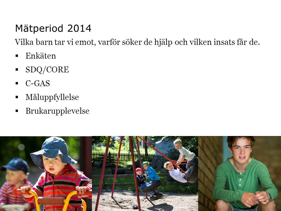 Mätperiod 2014 Vilka barn tar vi emot, varför söker de hjälp och vilken insats får de. Enkäten. SDQ/CORE.