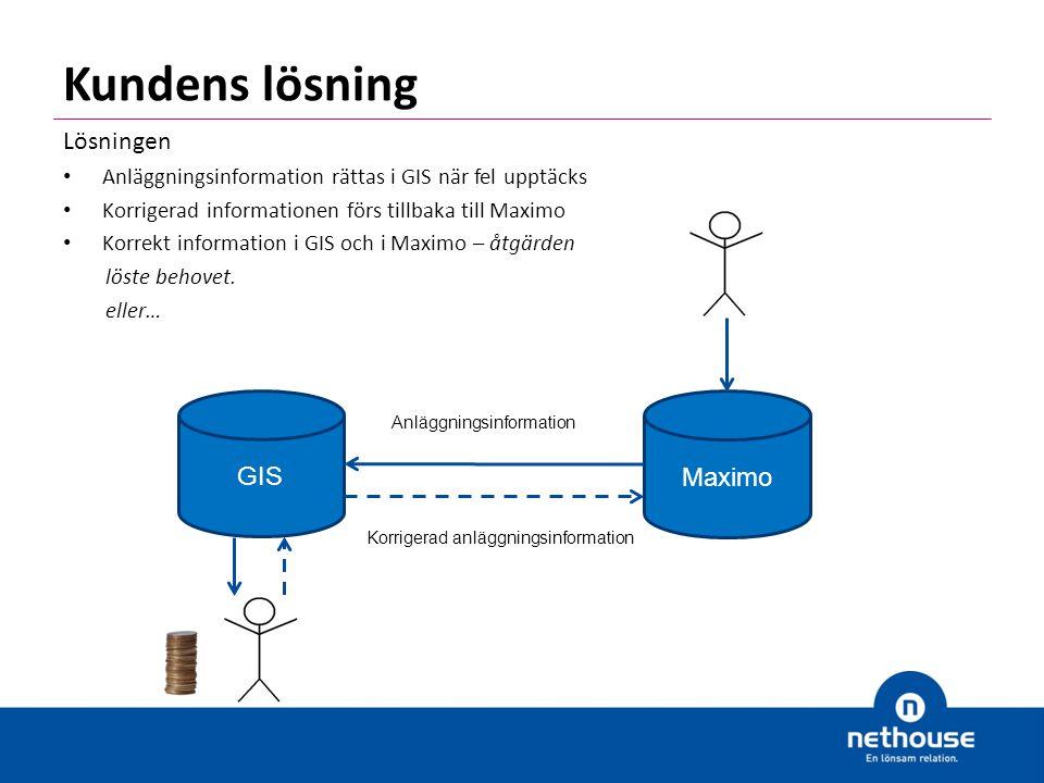 Kundens lösning Lösningen GIS Maximo