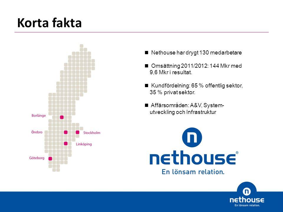 Korta fakta Nethouse har drygt 130 medarbetare
