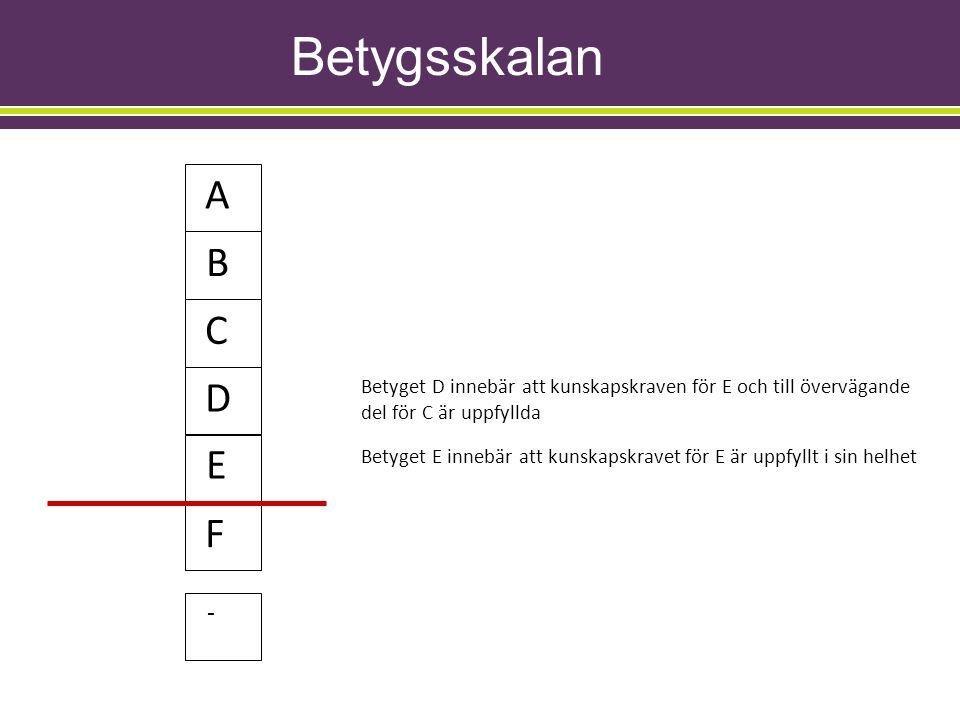 Betygsskalan A. B. C. D. Betyget D innebär att kunskapskraven för E och till övervägande del för C är uppfyllda.