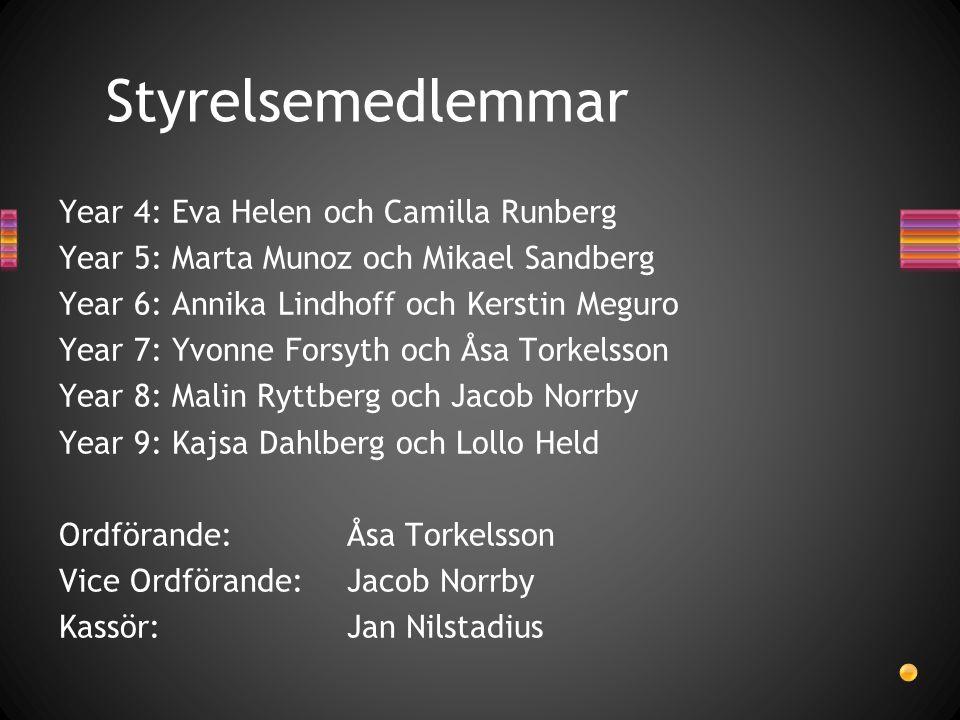 Styrelsemedlemmar Year 4: Eva Helen och Camilla Runberg