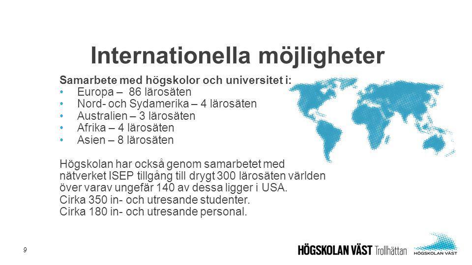 Internationella möjligheter