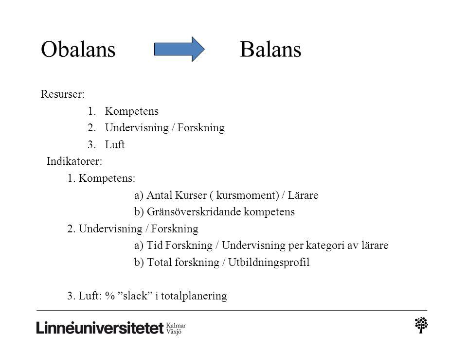 Obalans Balans Resurser: Kompetens Undervisning / Forskning Luft