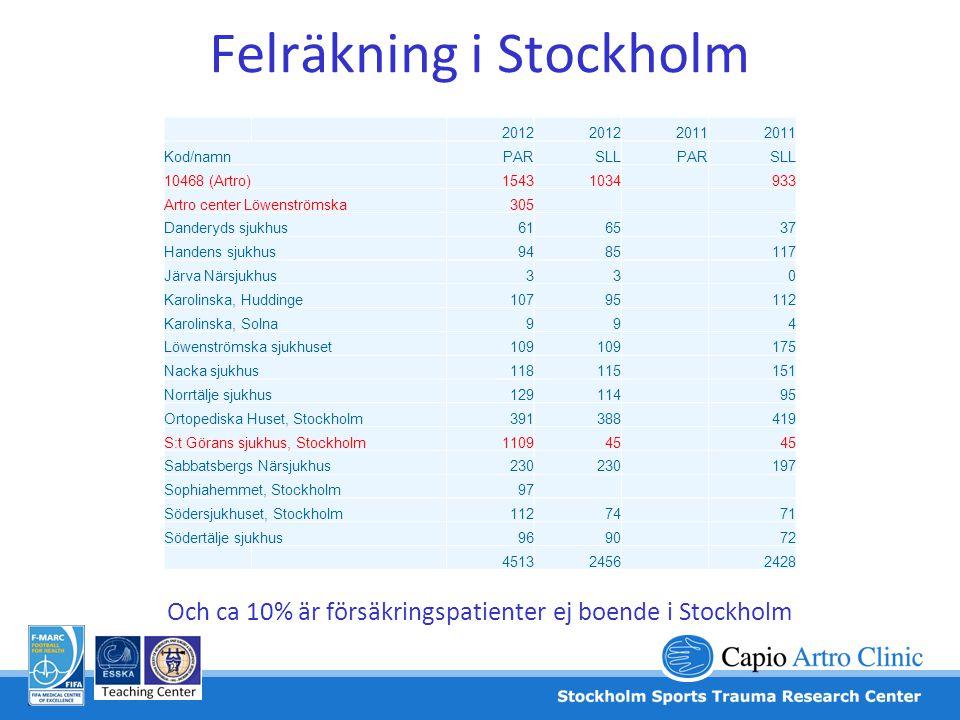 Felräkning i Stockholm