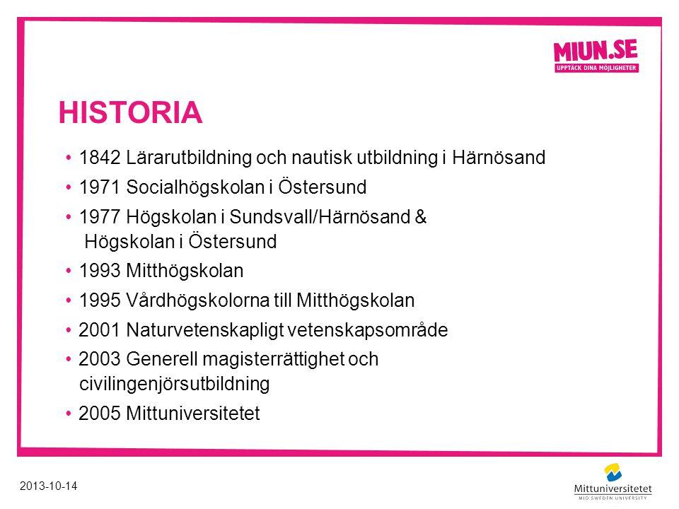 Historia 1842 Lärarutbildning och nautisk utbildning i Härnösand