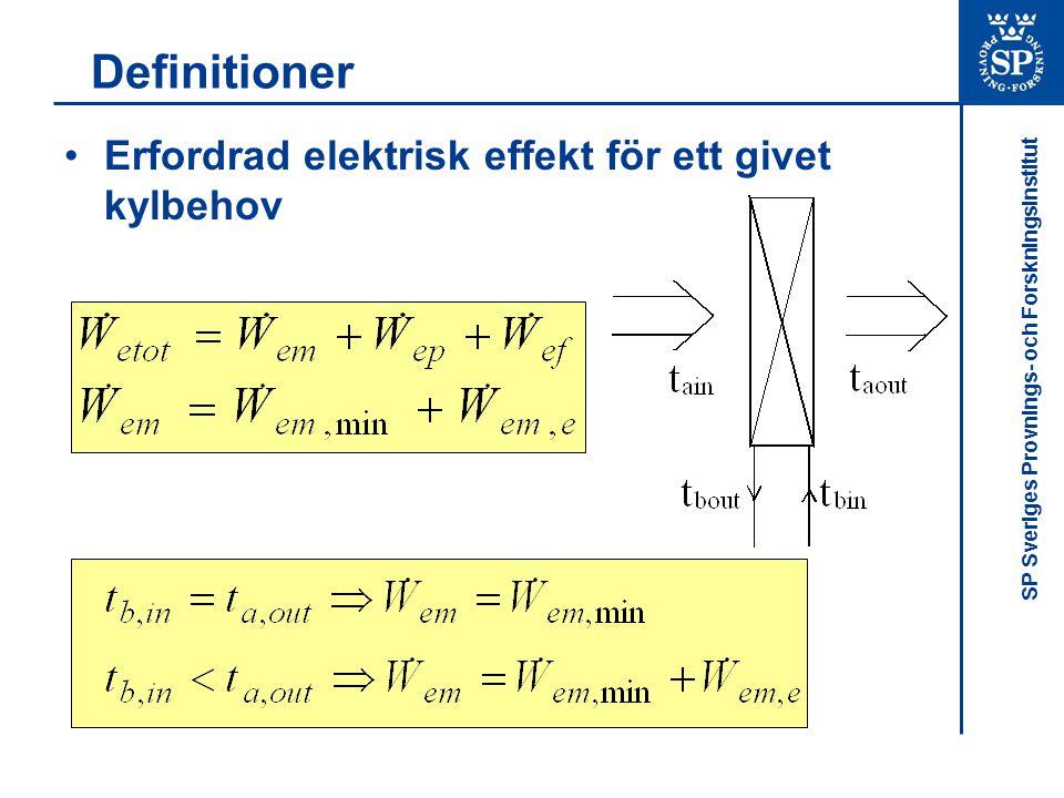 Definitioner Erfordrad elektrisk effekt för ett givet kylbehov