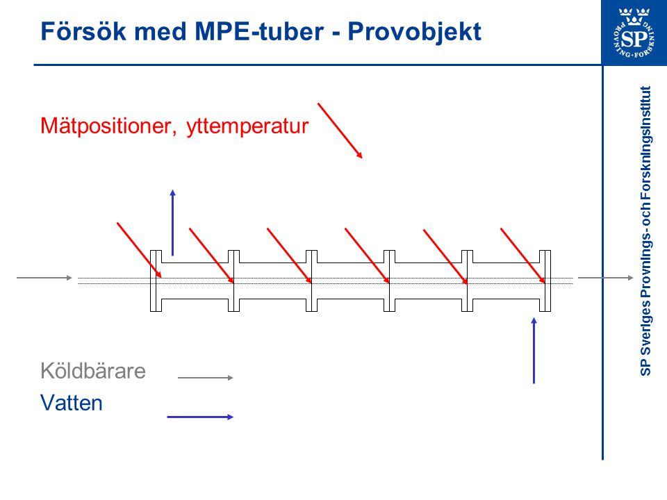 Försök med MPE-tuber - Provobjekt