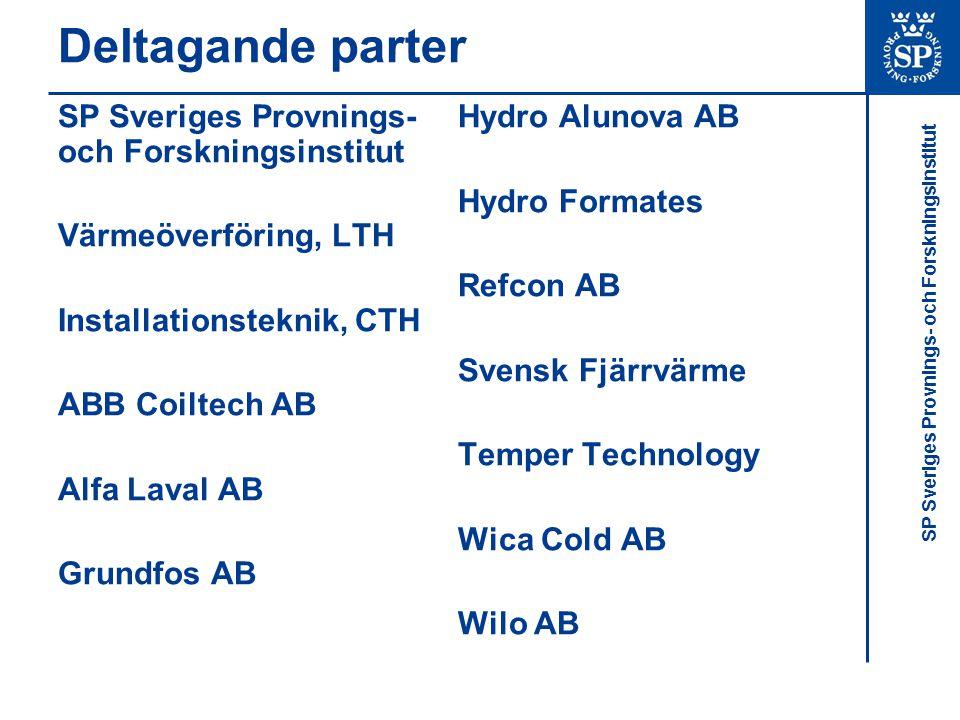 Deltagande parter SP Sveriges Provnings- och Forskningsinstitut