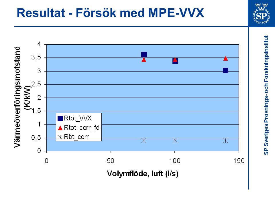 Resultat - Försök med MPE-VVX