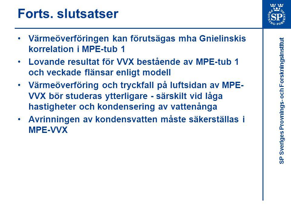 Forts. slutsatser Värmeöverföringen kan förutsägas mha Gnielinskis korrelation i MPE-tub 1.