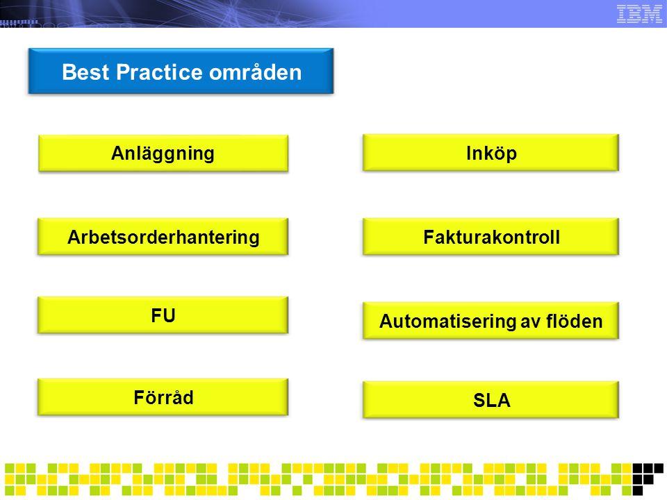 Arbetsorderhantering Automatisering av flöden