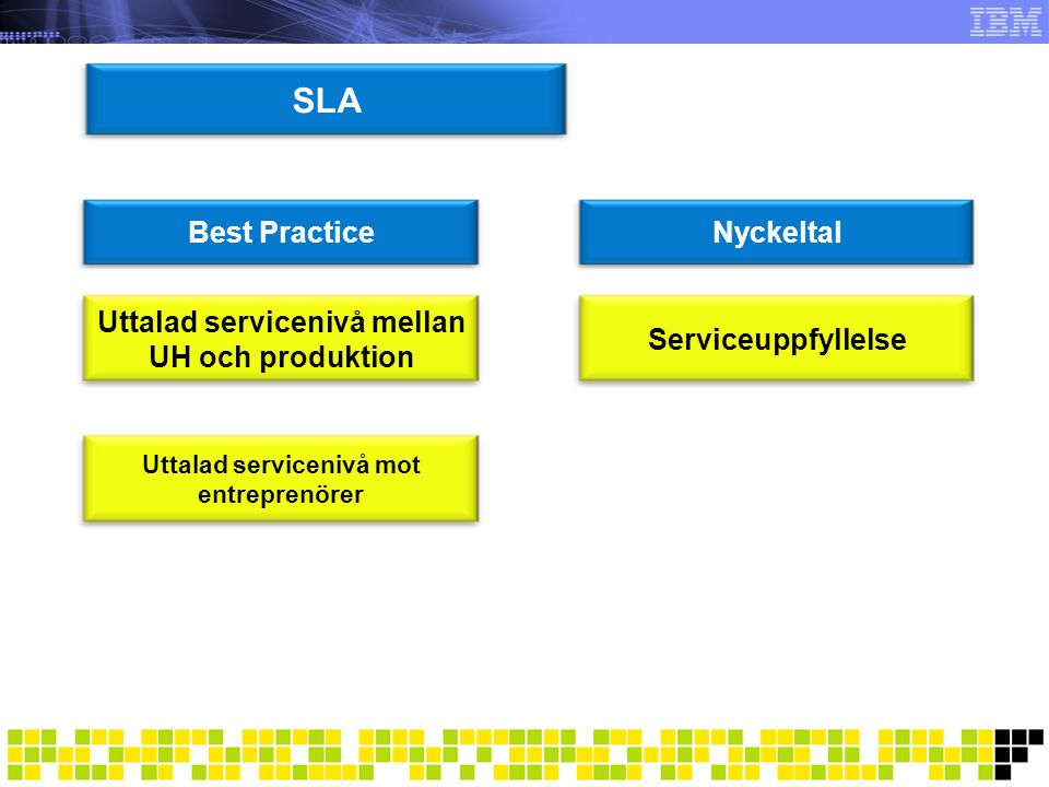 SLA Best Practice Nyckeltal