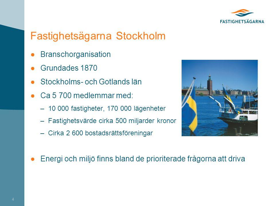 Fastighetsägarna Stockholm