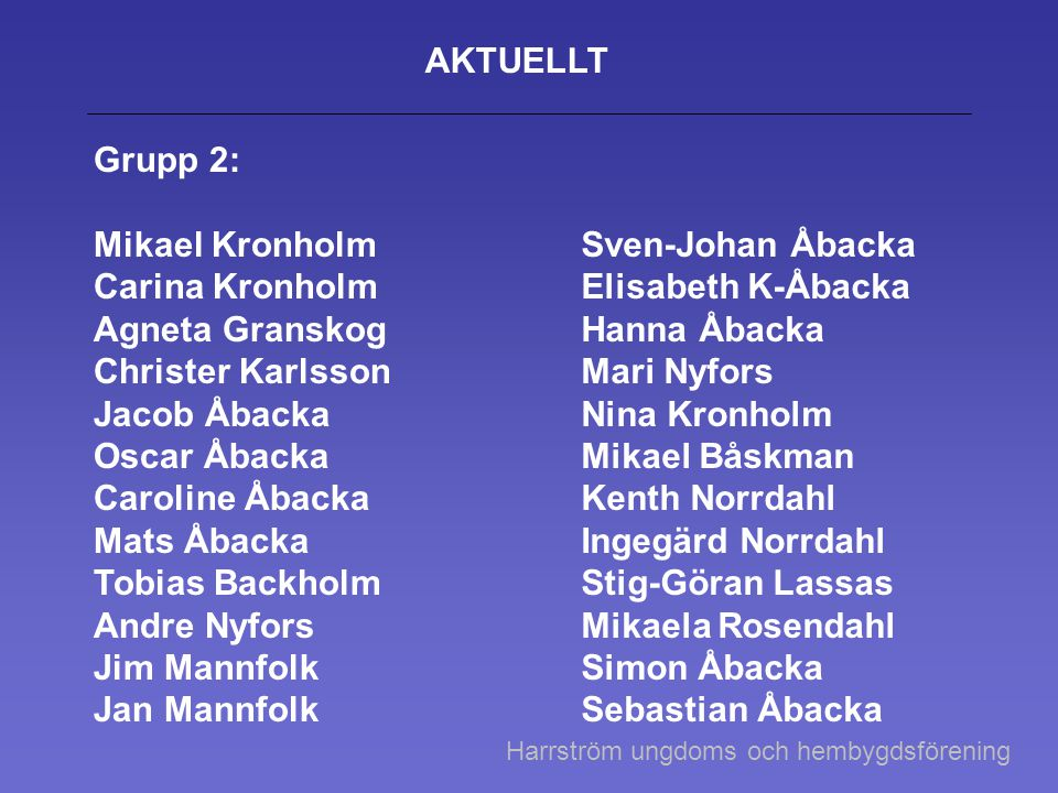 AKTUELLT Grupp 2: Mikael Kronholm Carina Kronholm Agneta Granskog
