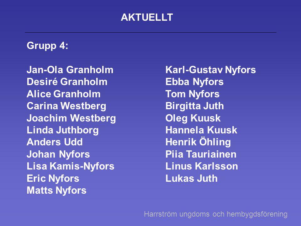 AKTUELLT Grupp 4: Jan-Ola Granholm Desiré Granholm Alice Granholm