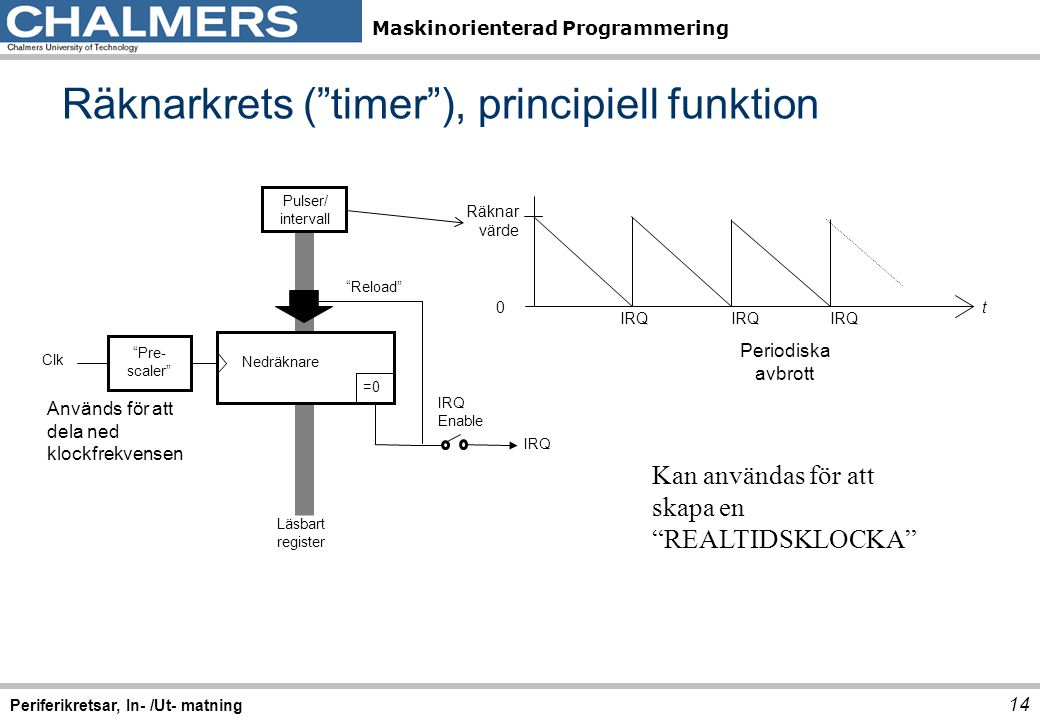 Räknarkrets ( timer ), principiell funktion