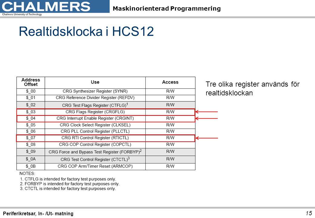 Realtidsklocka i HCS12 Tre olika register används för realtidsklockan