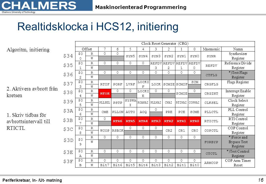 Realtidsklocka i HCS12, initiering