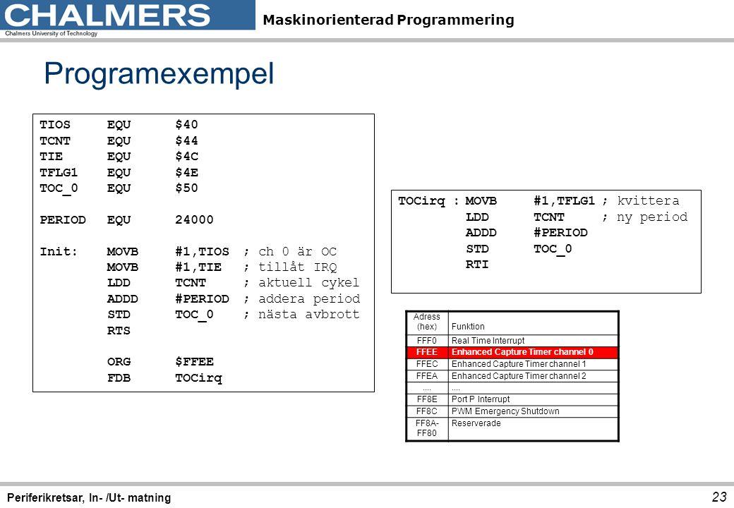 Programexempel TIOS EQU $40 TCNT EQU $44 TIE EQU $4C TFLG1 EQU $4E