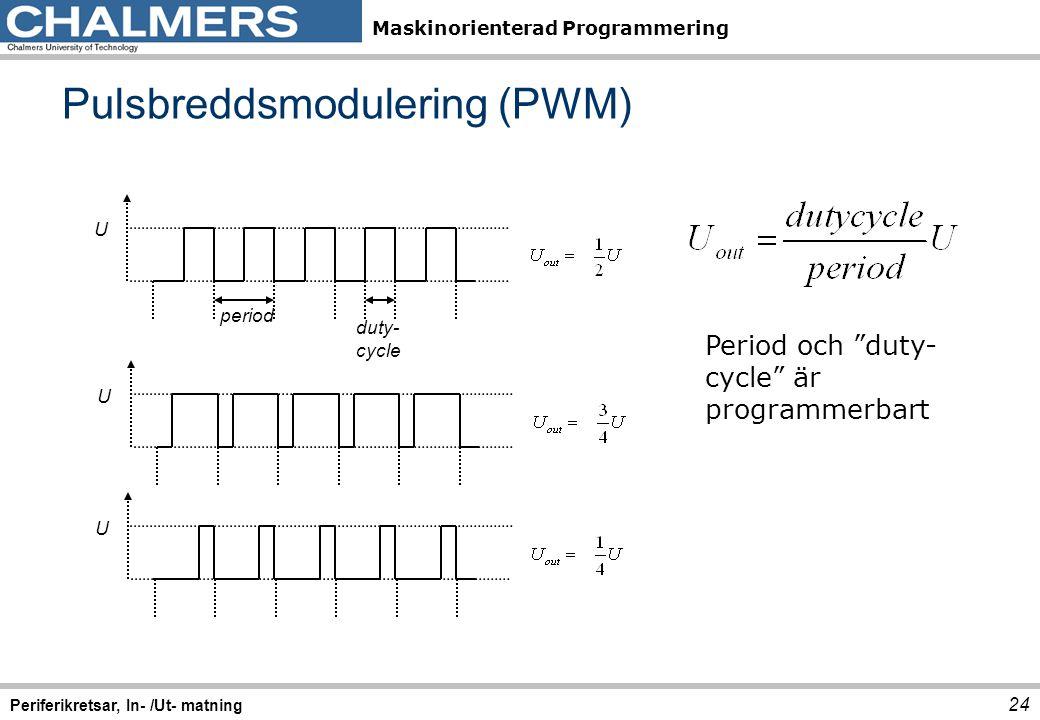 Pulsbreddsmodulering (PWM)