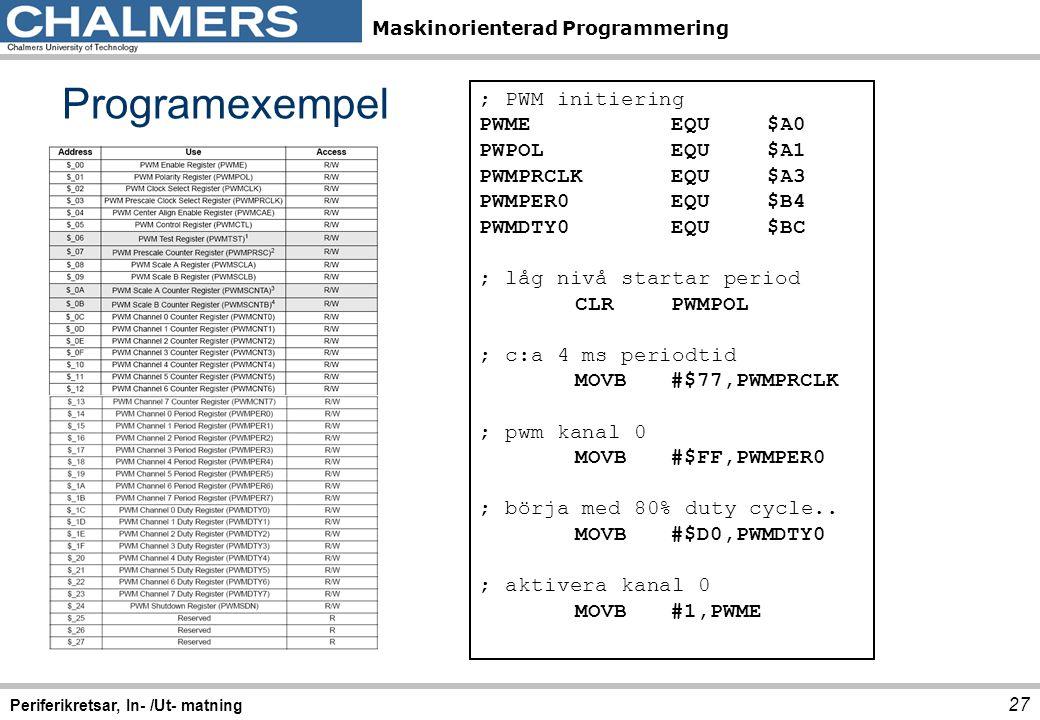 Programexempel ; PWM initiering PWME EQU $A0 PWPOL EQU $A1