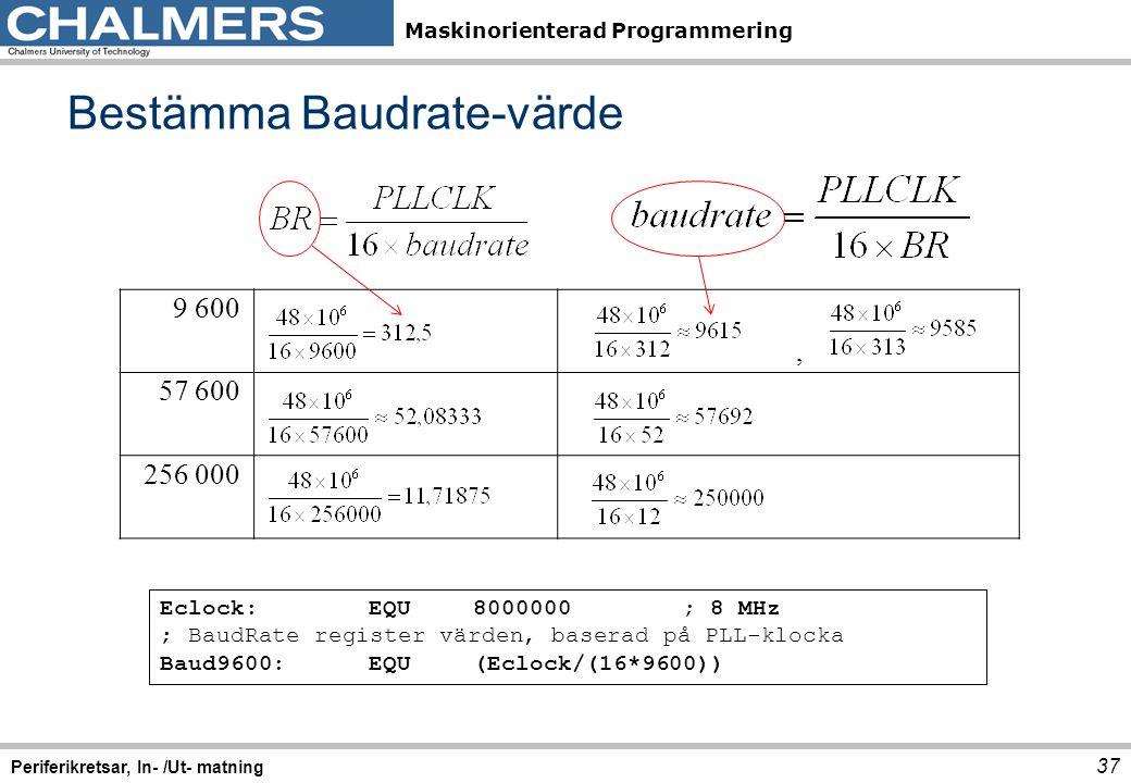 Bestämma Baudrate-värde