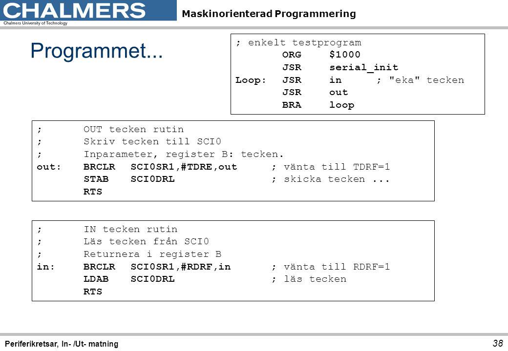 Programmet... ; enkelt testprogram ORG $1000 JSR serial_init