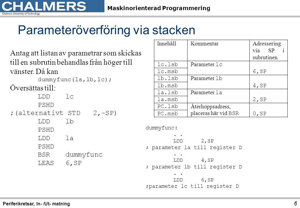 Parameteröverföring via stacken