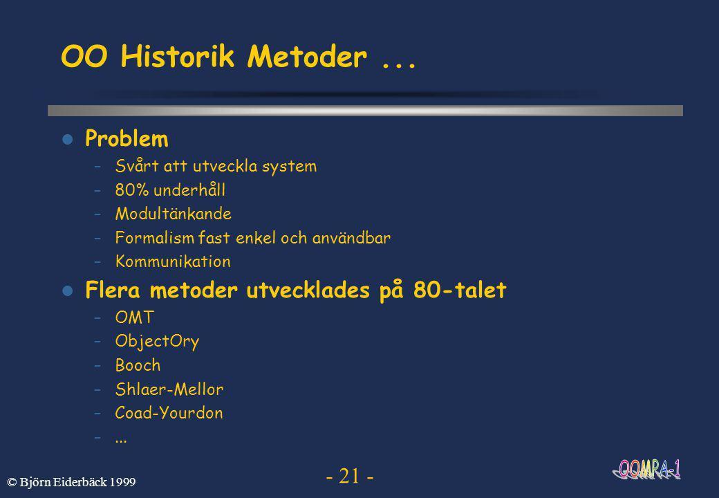 OO Historik Metoder ... Problem Flera metoder utvecklades på 80-talet