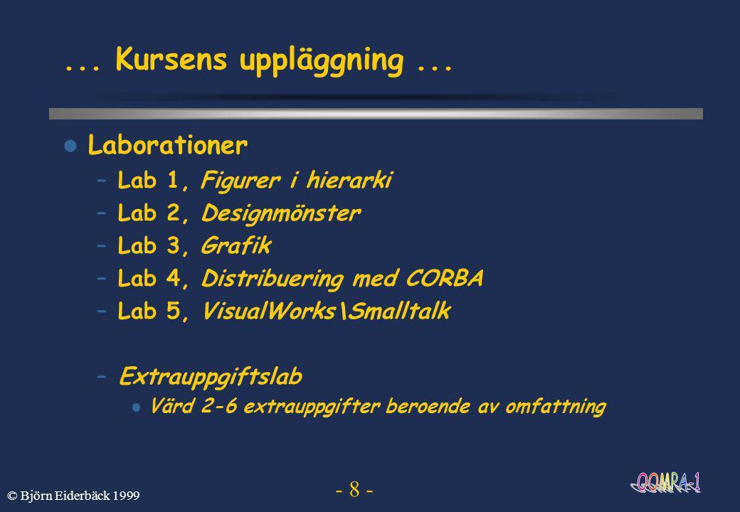 ... Kursens uppläggning ... Laborationer Lab 1, Figurer i hierarki