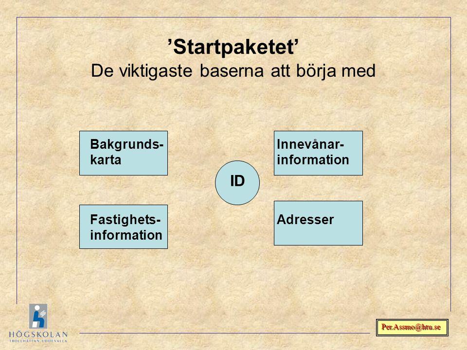 'Startpaketet' De viktigaste baserna att börja med