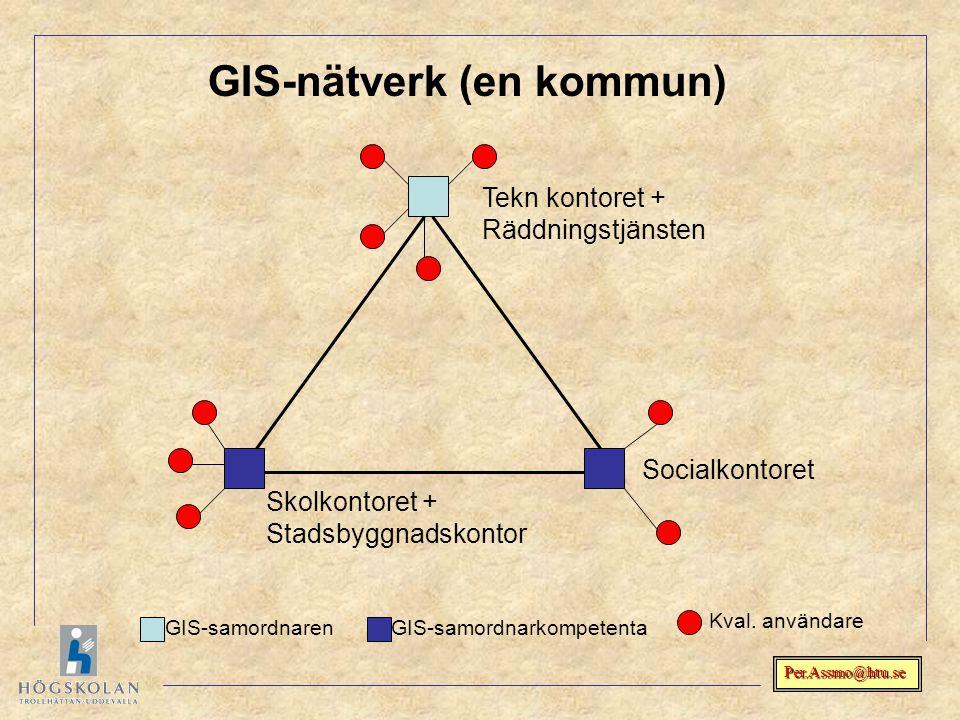 GIS-nätverk (en kommun)