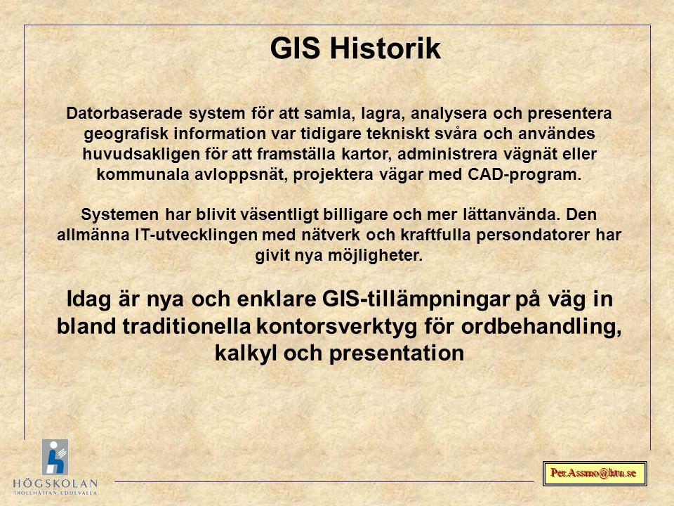 GIS Historik
