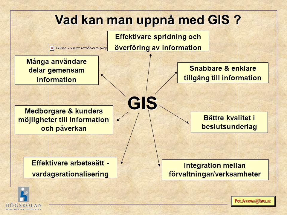 GIS Vad kan man uppnå med GIS