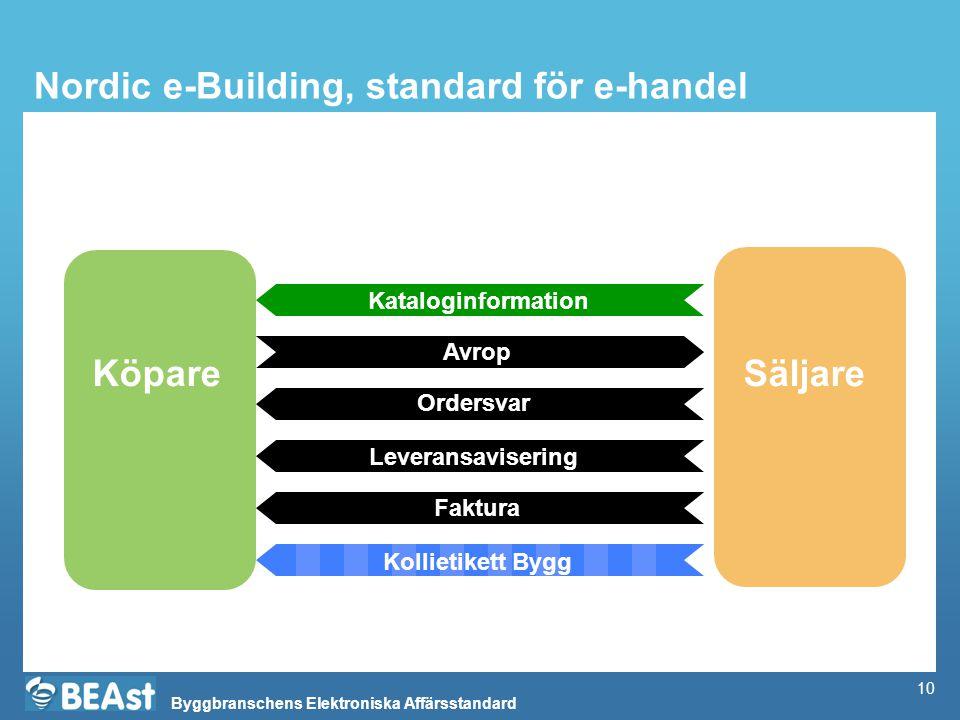 Nordic e-Building, standard för e-handel