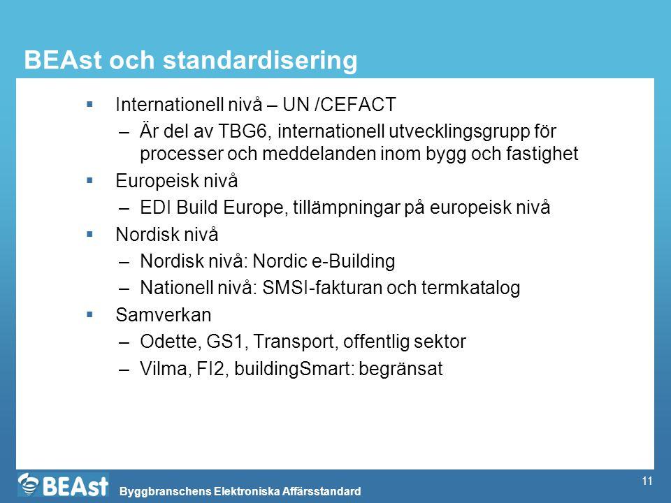BEAst och standardisering